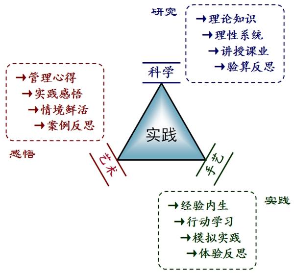 SAC模型.jpg