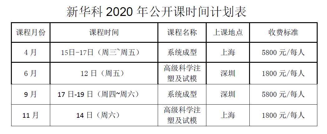2020年公开课计划表